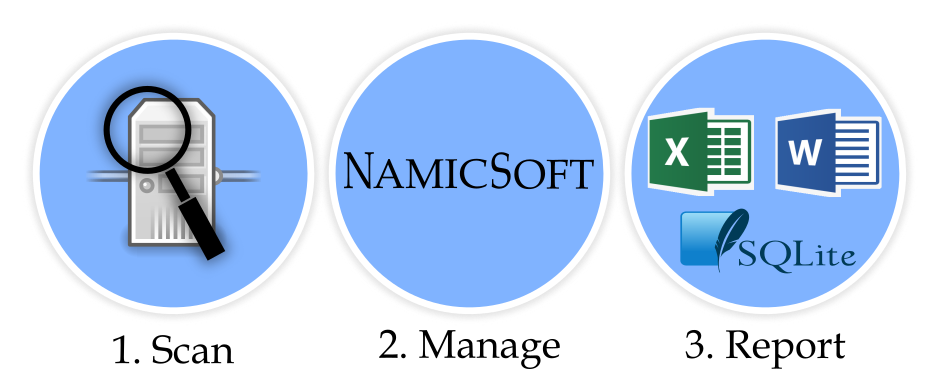 NamicSoft - Burp and Nessus parser Header